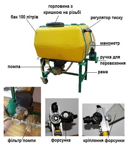 Аэрозольное оборудование MFK-100L, для обработки зерна в потоке.